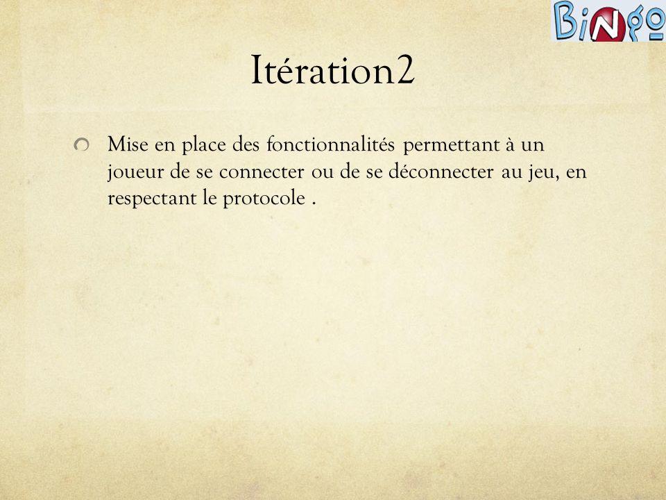 Itération2 Mise en place des fonctionnalités permettant à un joueur de se connecter ou de se déconnecter au jeu, en respectant le protocole .