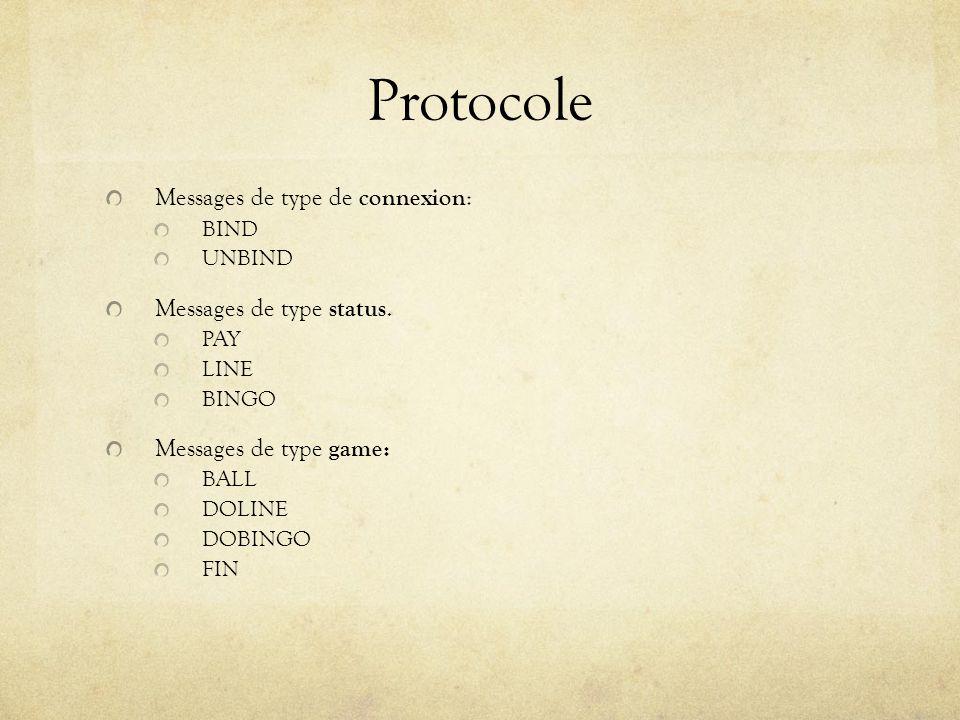 Protocole Messages de type de connexion: Messages de type status.