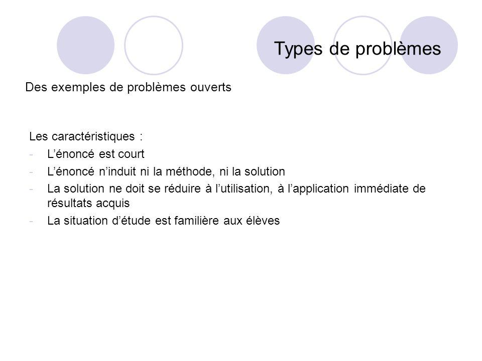 Types de problèmes Des exemples de problèmes ouverts