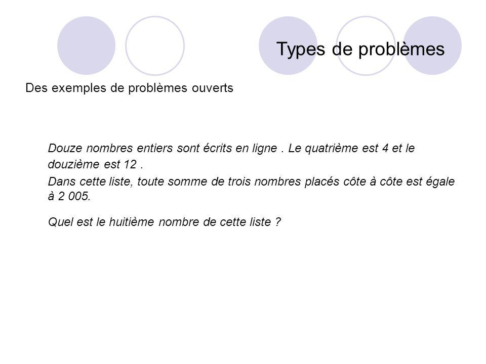 Types de problèmes Des exemples de problèmes ouverts. Douze nombres entiers sont écrits en ligne . Le quatrième est 4 et le douzième est 12 .
