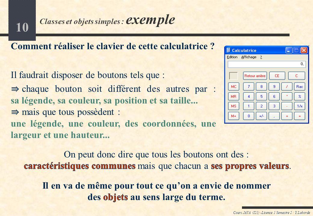 Classes et objets simples : exemple