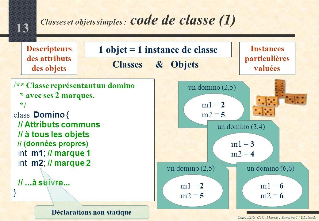 Classes et objets simples : code de classe (1)