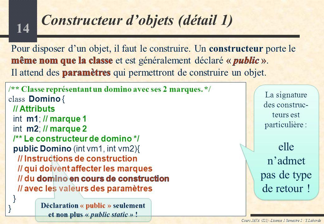 Constructeur d'objets (détail 1)
