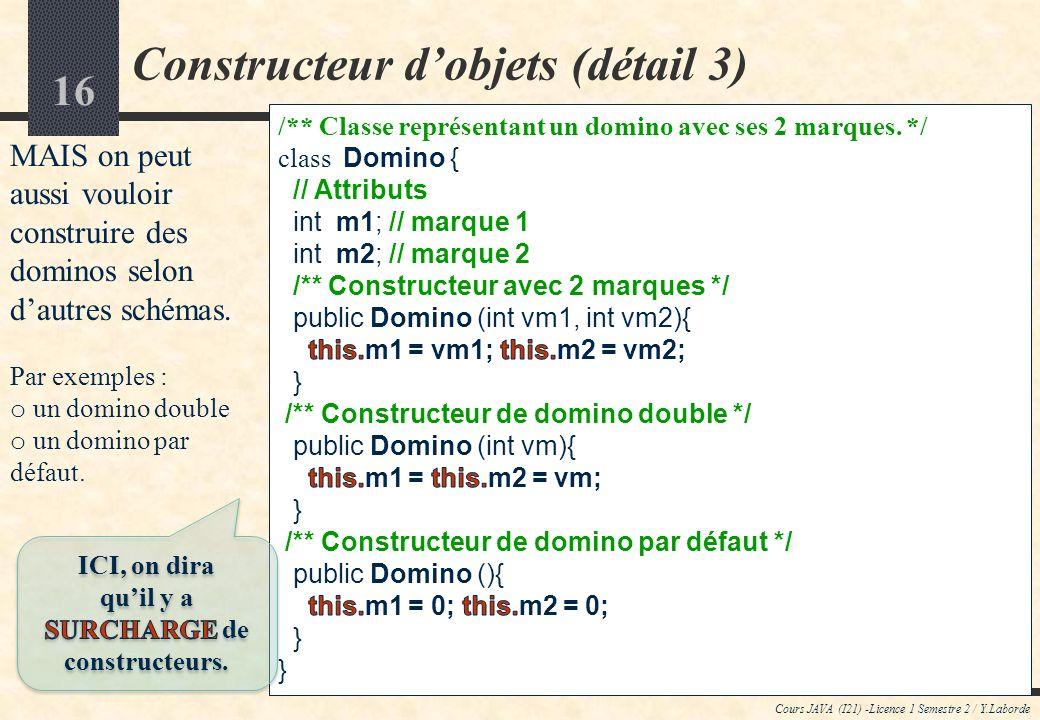 Constructeur d'objets (détail 3)