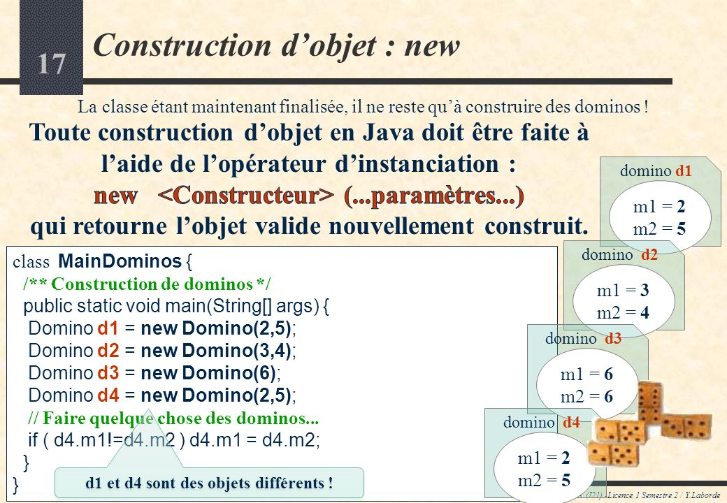Construction d'objet : new