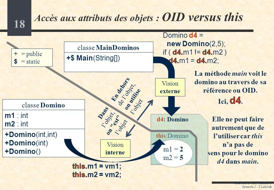 Accès aux attributs des objets : OID versus this