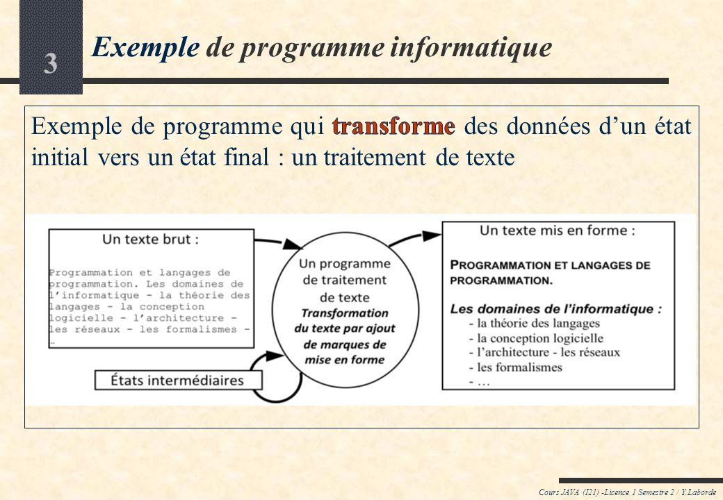 Exemple de programme informatique