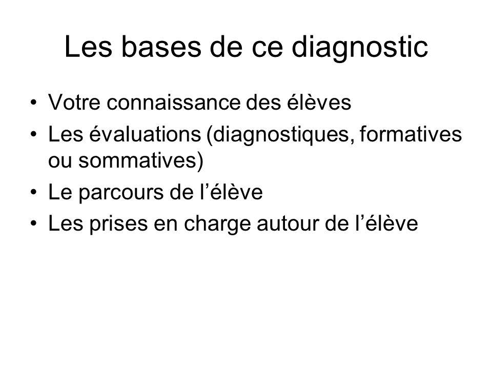 Les bases de ce diagnostic
