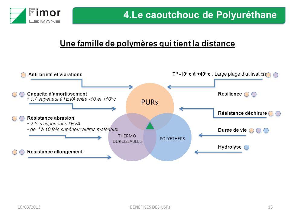 Une famille de polymères qui tient la distance