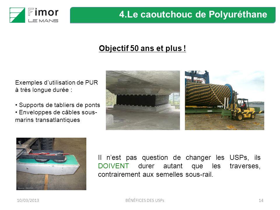 4.Le caoutchouc de Polyuréthane