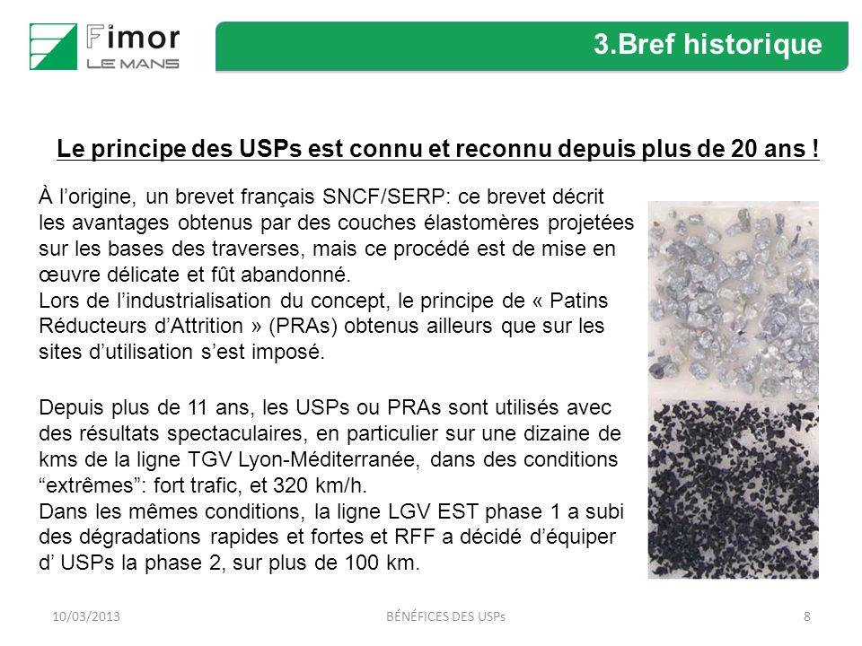 Le principe des USPs est connu et reconnu depuis plus de 20 ans !