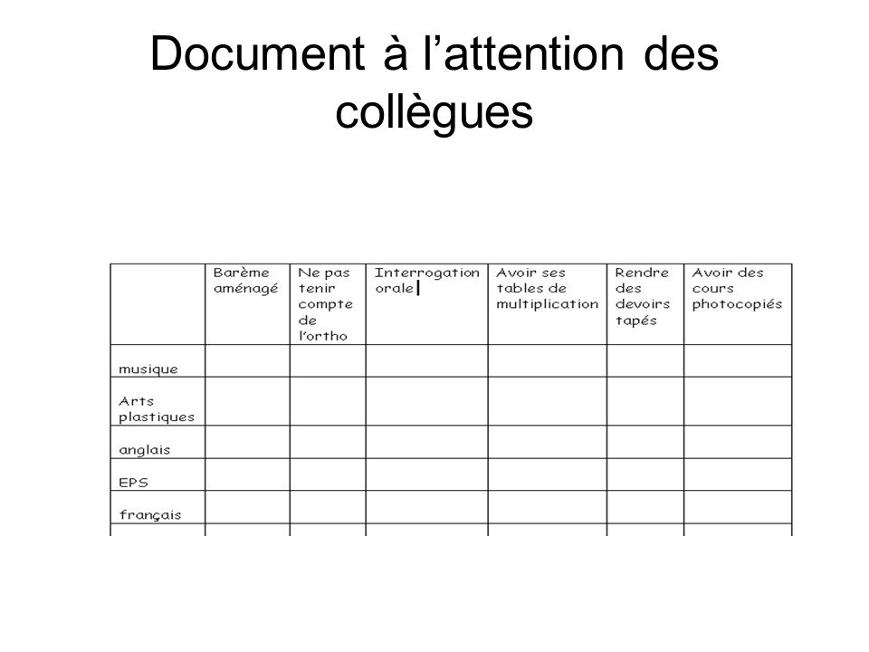 Document à l'attention des collègues