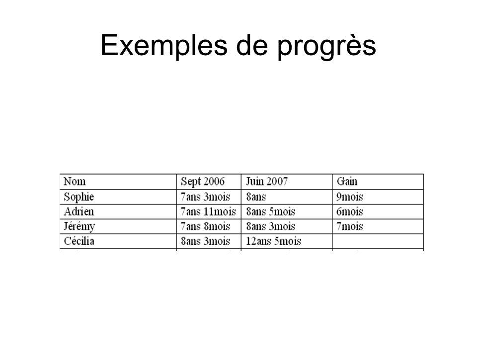 Exemples de progrès