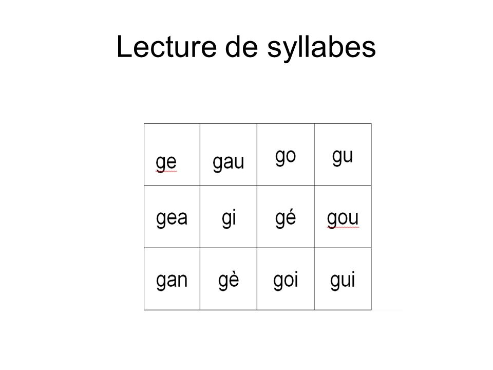 Lecture de syllabes