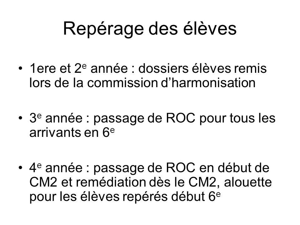 Repérage des élèves 1ere et 2e année : dossiers élèves remis lors de la commission d'harmonisation.