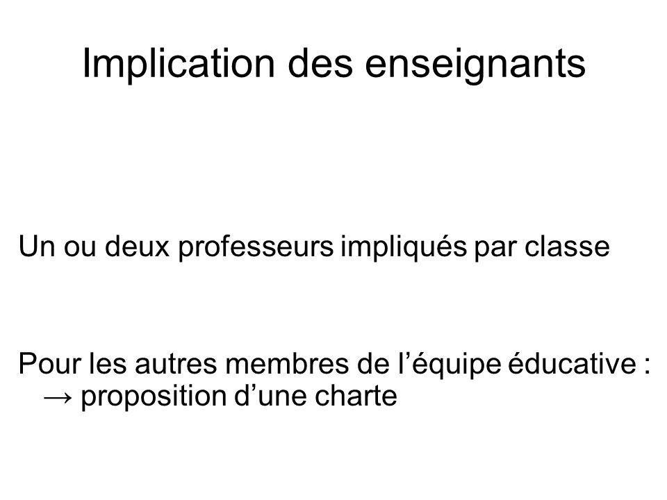 Implication des enseignants