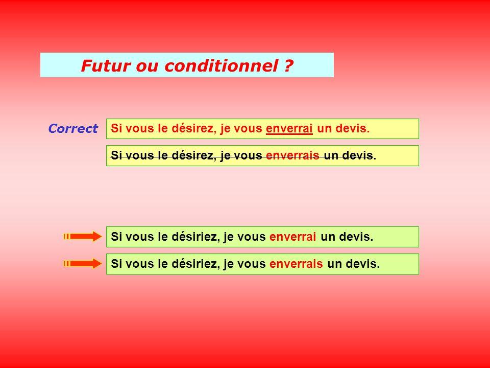 Futur ou conditionnel Correct