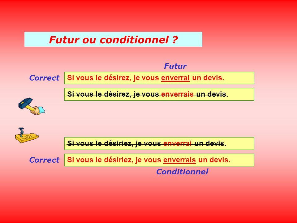 Futur ou conditionnel Futur Correct