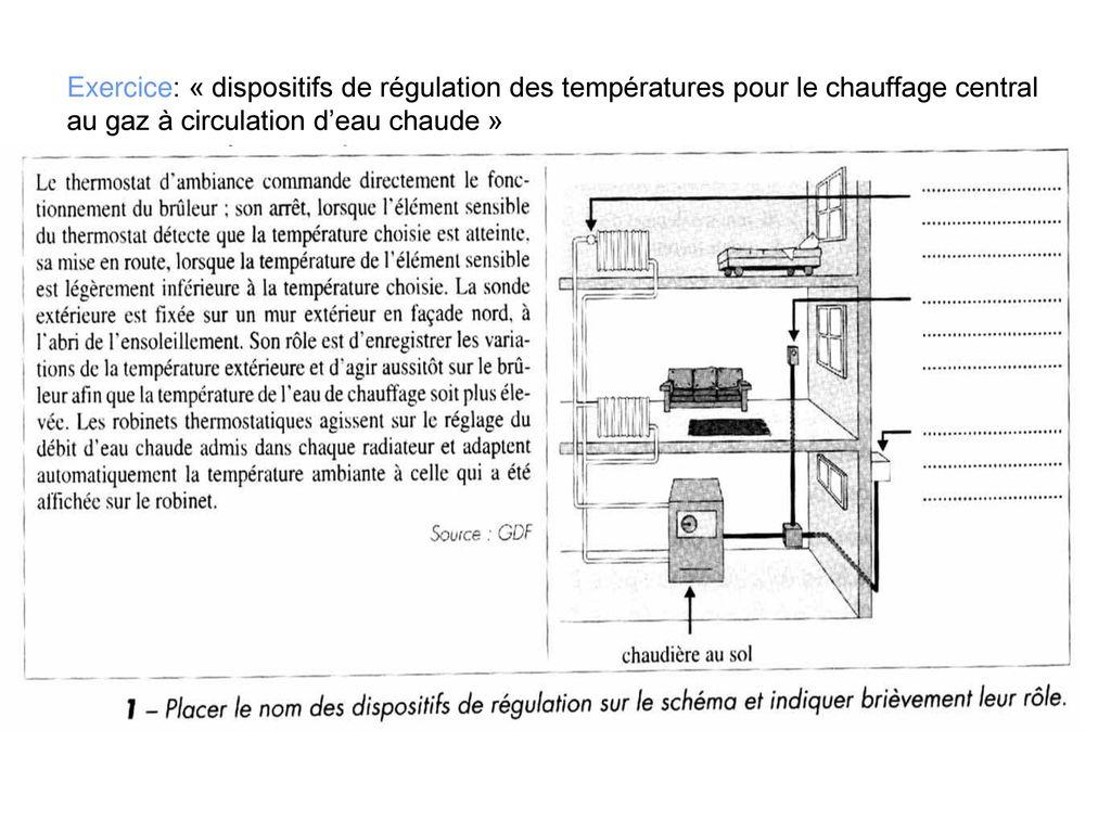 Chauffage central au gaz chauffage central with chauffage for Chauffage central au gaz