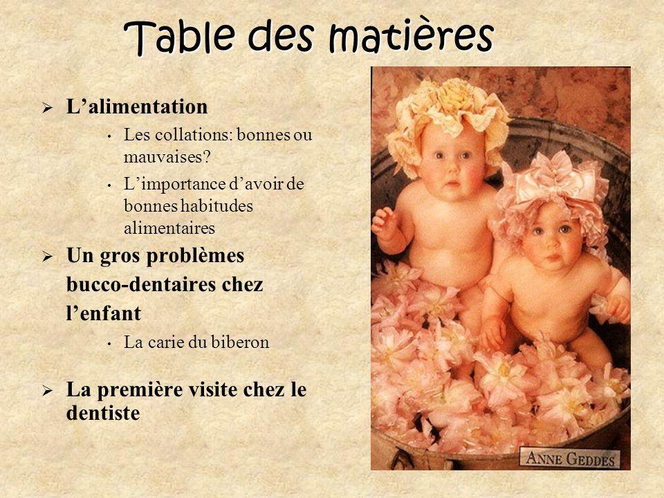 Table des matières L'alimentation Un gros problèmes