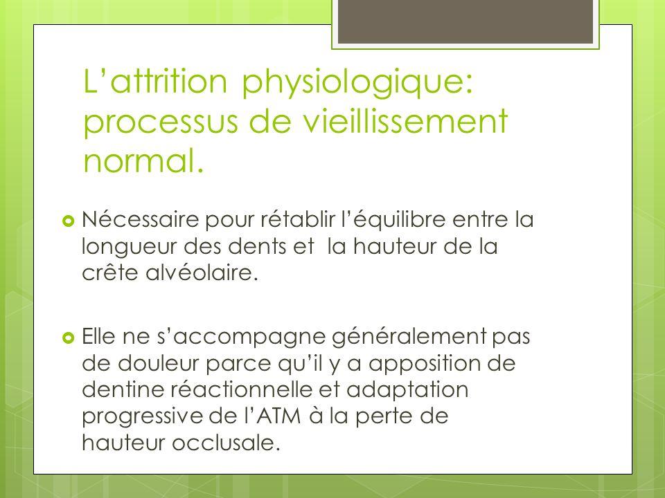 L'attrition physiologique: processus de vieillissement normal.