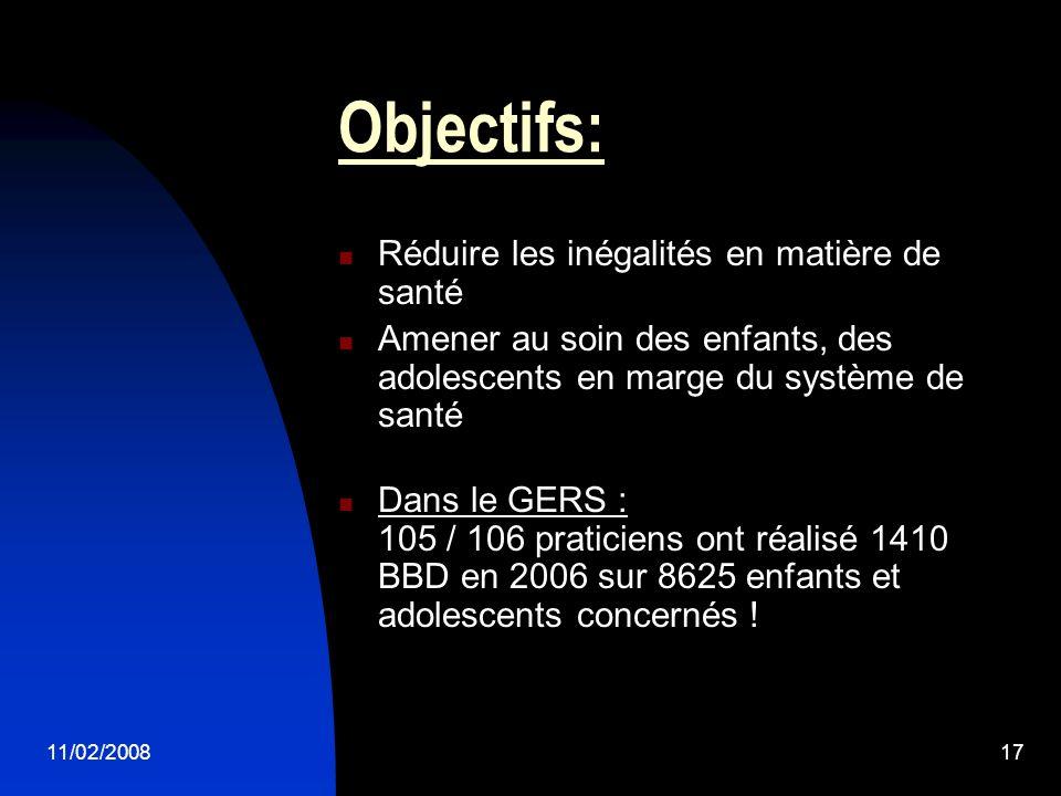 Objectifs: Réduire les inégalités en matière de santé