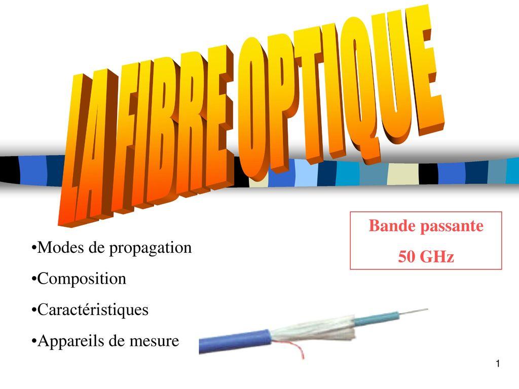 La fibre optique bande passante 50 ghz modes de propagation ppt video online t l charger - Avantage de la fibre optique ...