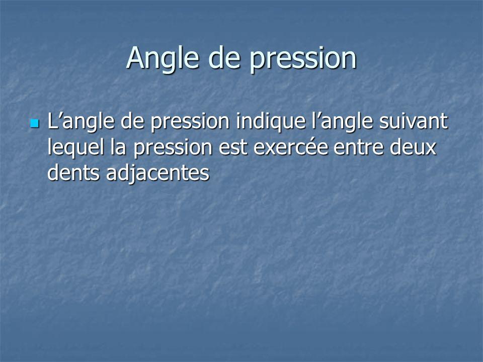 Angle de pression L'angle de pression indique l'angle suivant lequel la pression est exercée entre deux dents adjacentes.