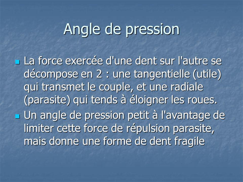 Angle de pression