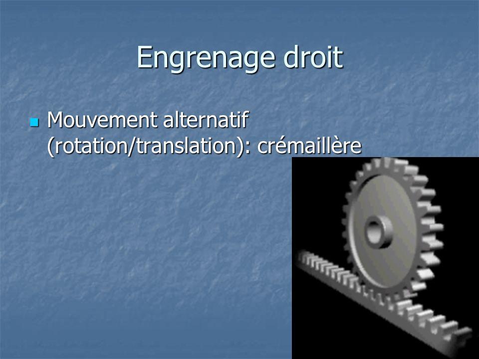 Engrenage droit Mouvement alternatif (rotation/translation): crémaillère