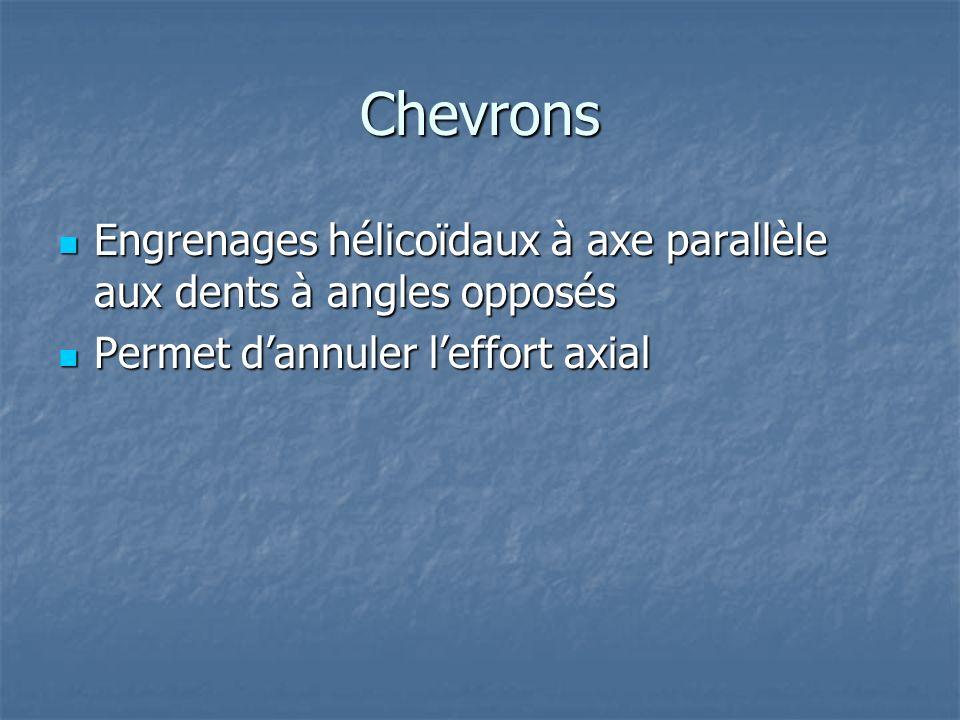 Chevrons Engrenages hélicoïdaux à axe parallèle aux dents à angles opposés.