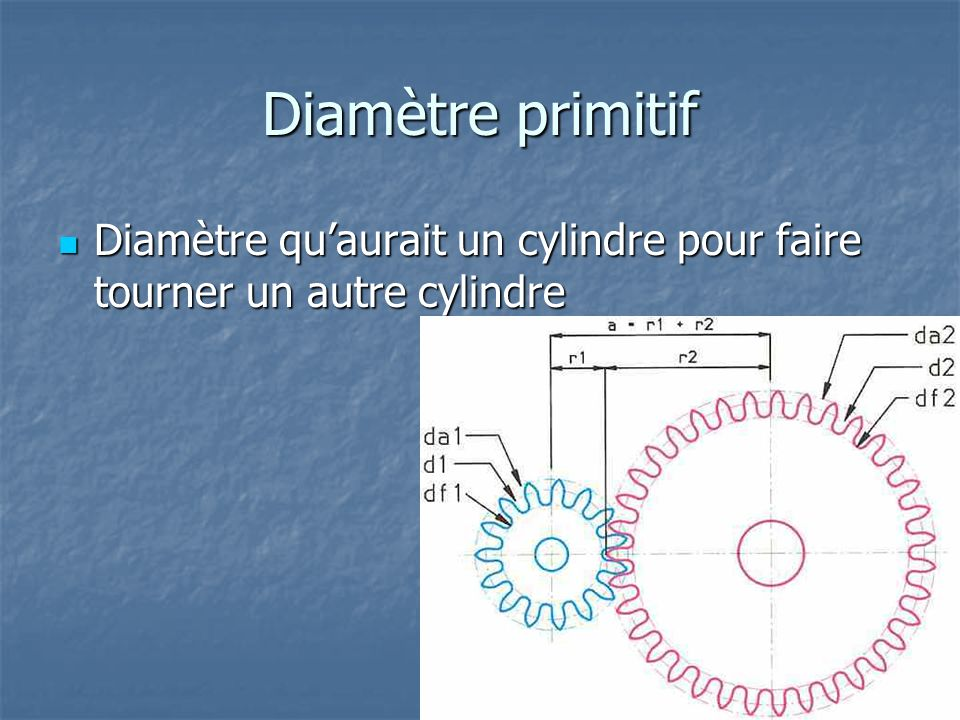 Diamètre primitif Diamètre qu'aurait un cylindre pour faire tourner un autre cylindre