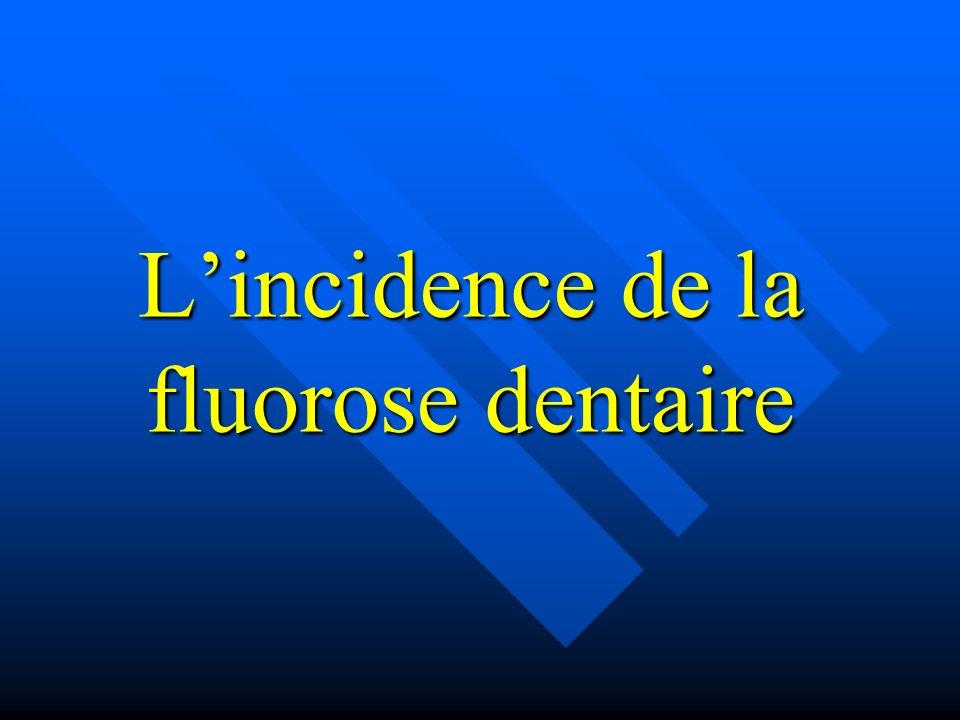 L'incidence de la fluorose dentaire