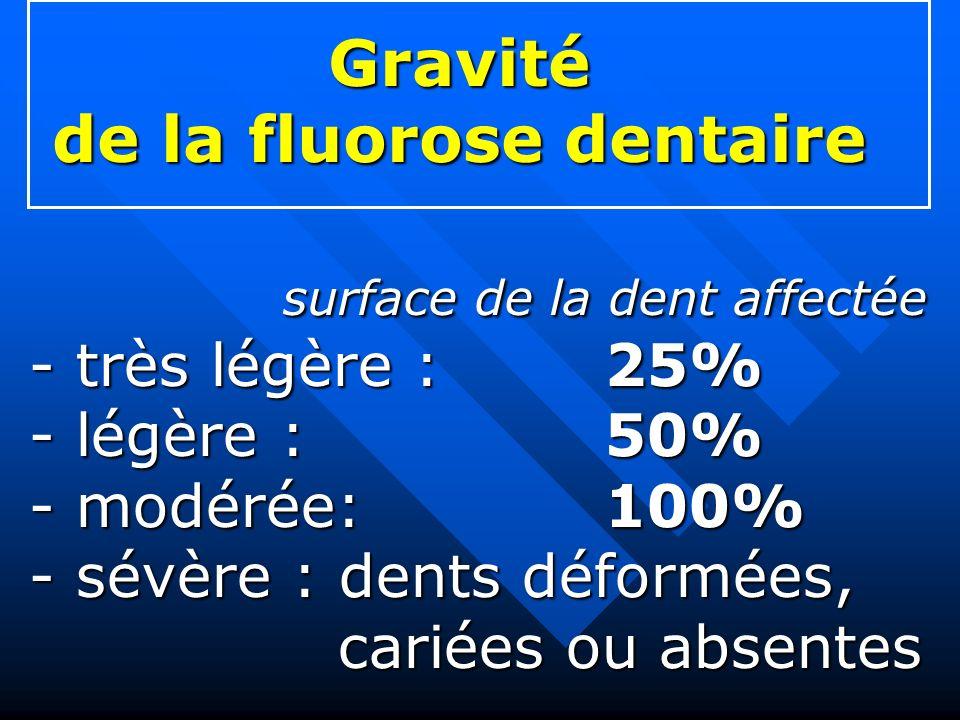 Gravité de la fluorose dentaire