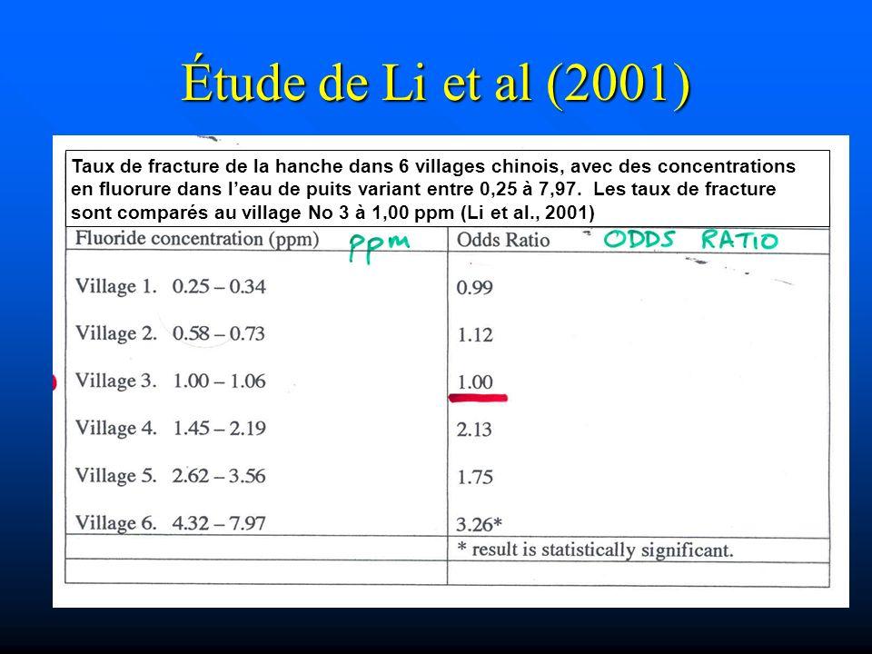 Étude de Li et al (2001) Taux de fracture de la hanche dans 6 villages chinois, avec des concentrations.