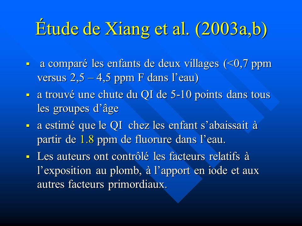 Étude de Xiang et al. (2003a,b)