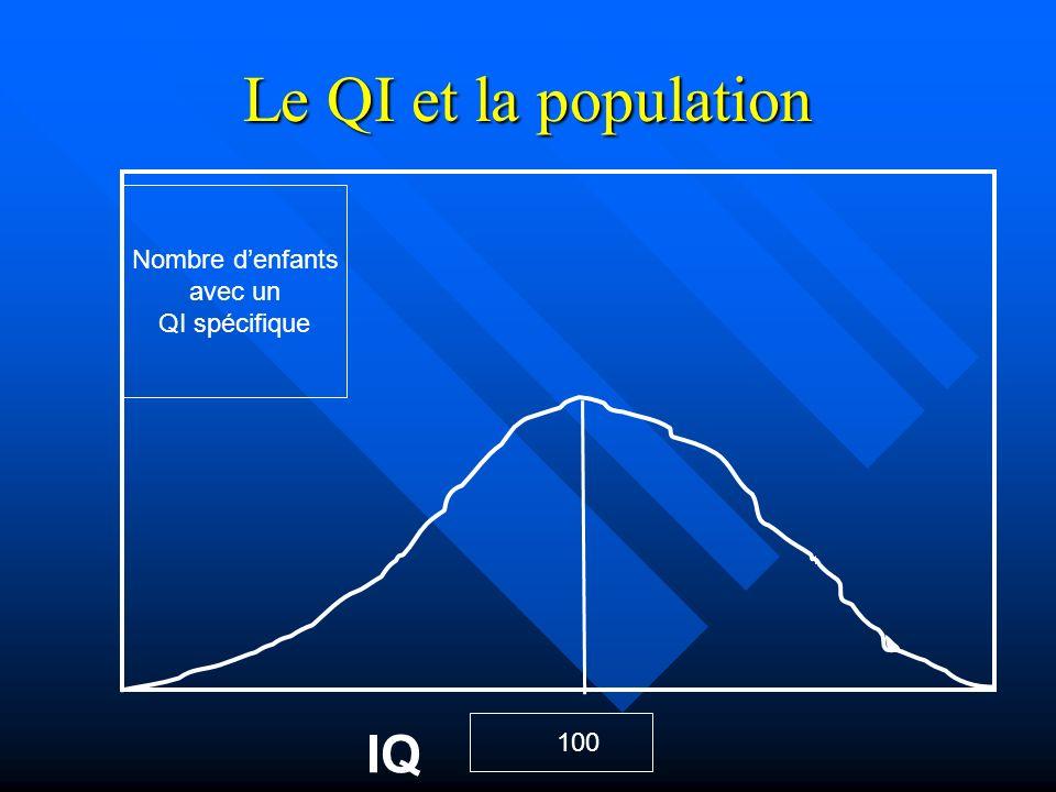 Le QI et la population Nombre d'enfants avec un QI spécifique IQ 100