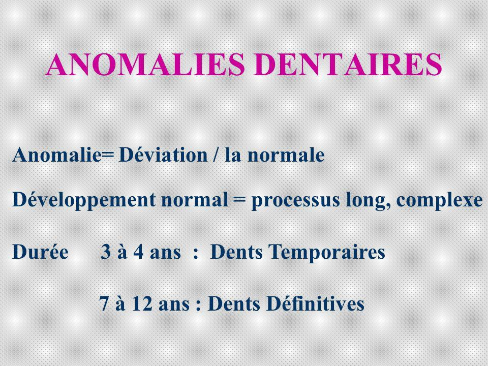 ANOMALIES DENTAIRES Anomalie= Déviation / la normale