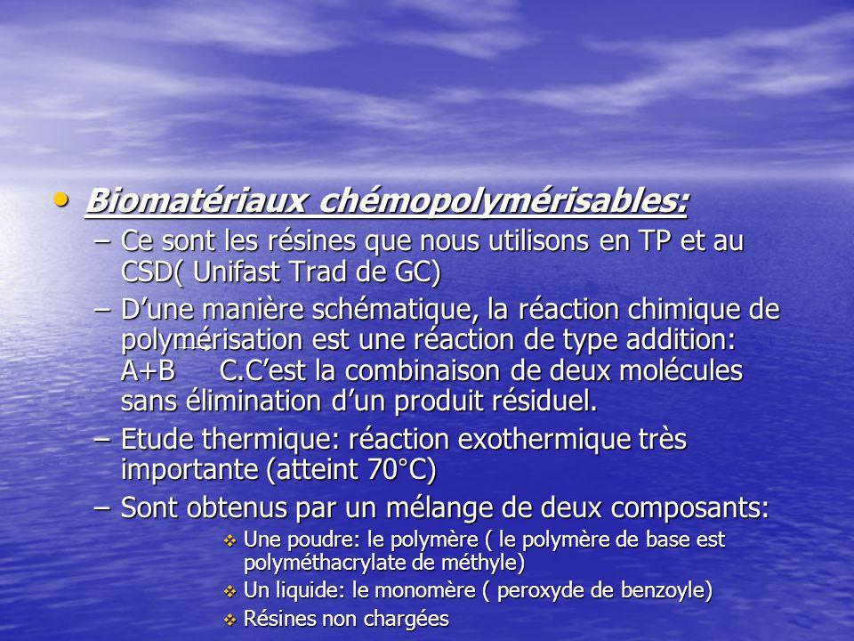 Biomatériaux chémopolymérisables: