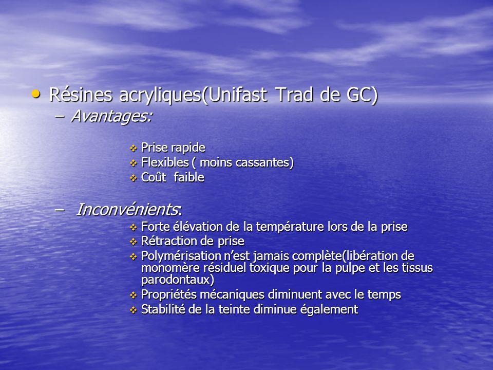 Résines acryliques(Unifast Trad de GC)