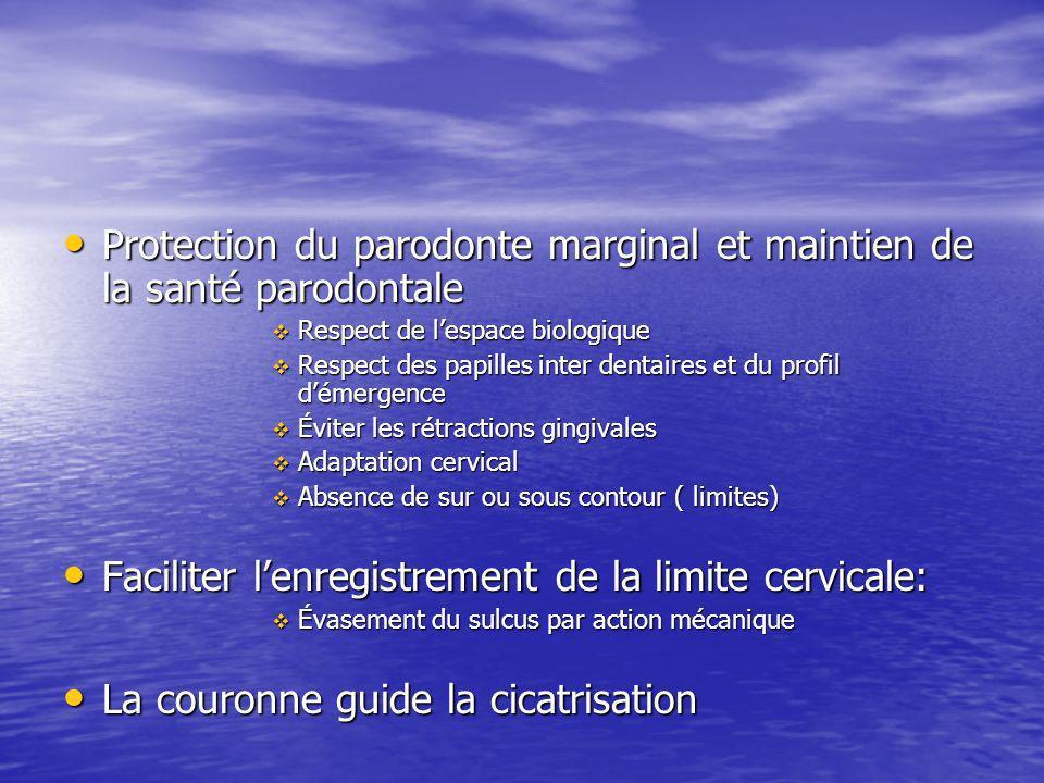 Protection du parodonte marginal et maintien de la santé parodontale