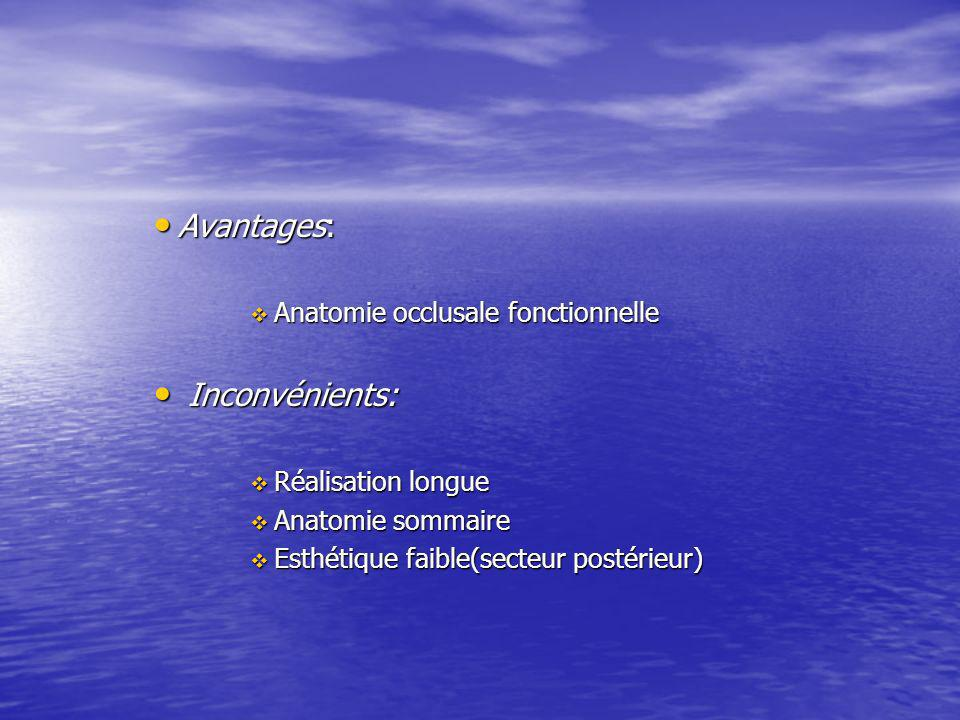 Avantages: Inconvénients: Anatomie occlusale fonctionnelle