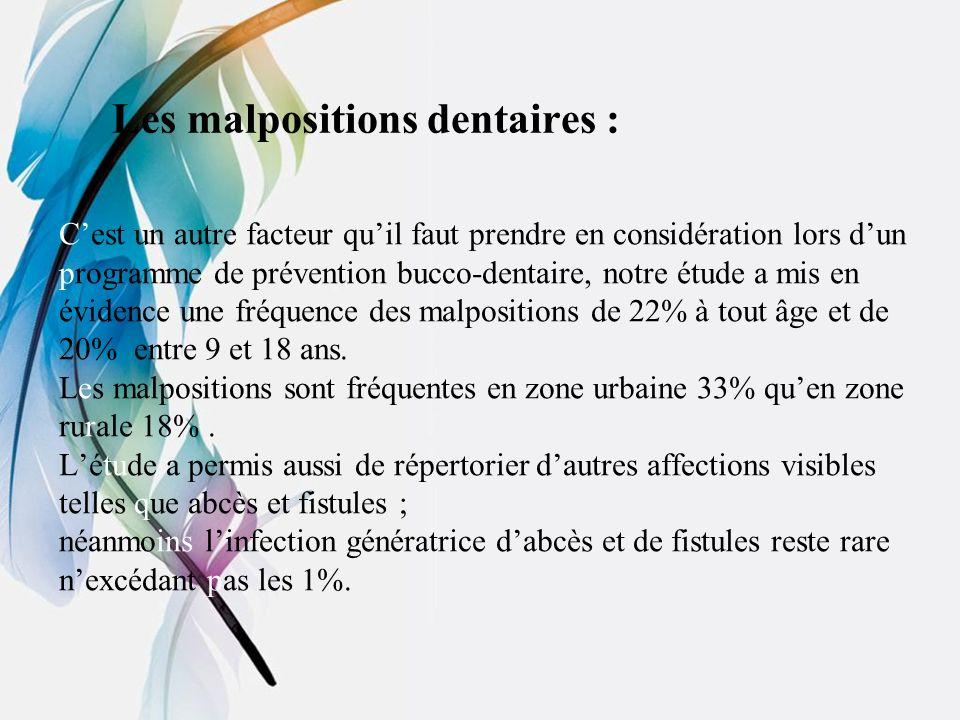 Les malpositions dentaires :