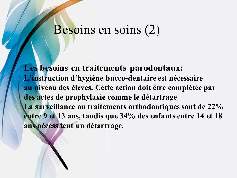 Besoins en soins (2) Les besoins en traitements parodontaux: