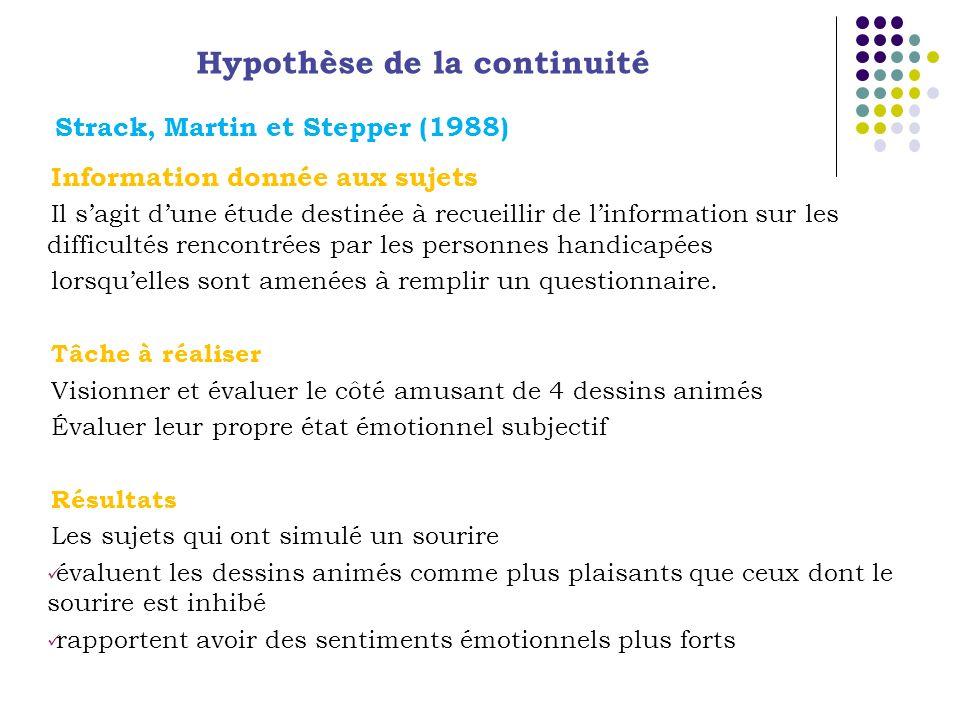 Hypothèse de la continuité