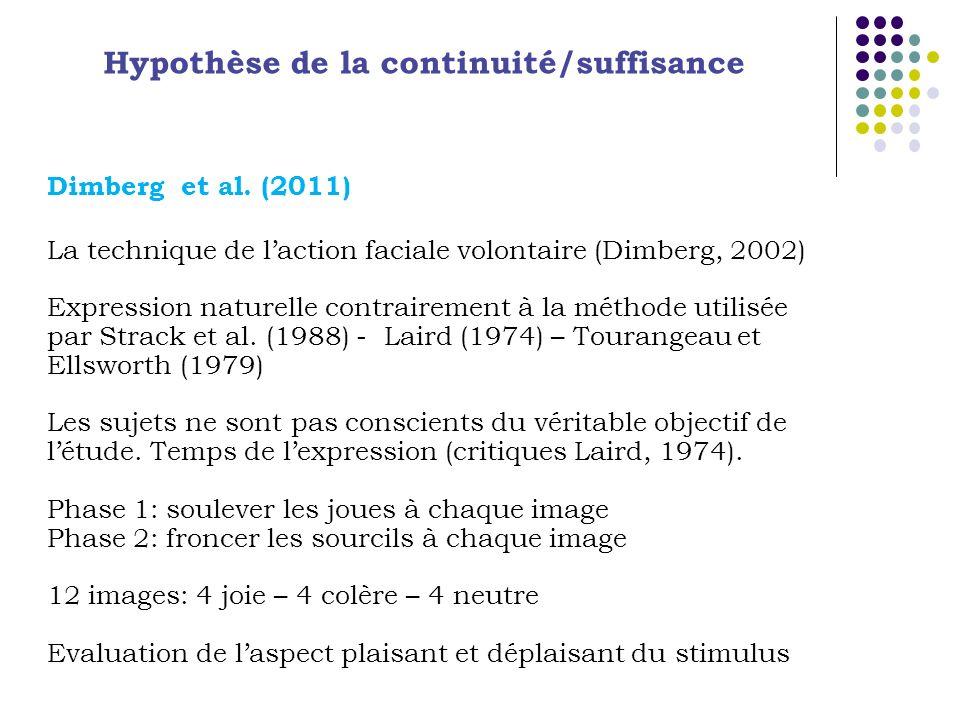 Hypothèse de la continuité/suffisance