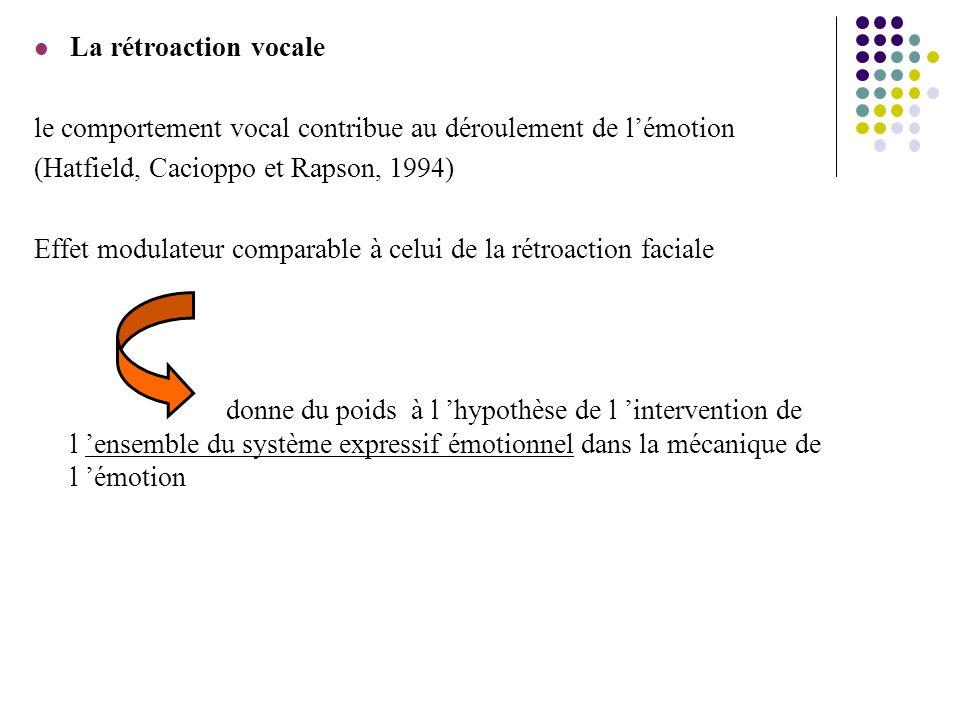 La rétroaction vocale le comportement vocal contribue au déroulement de l'émotion. (Hatfield, Cacioppo et Rapson, 1994)