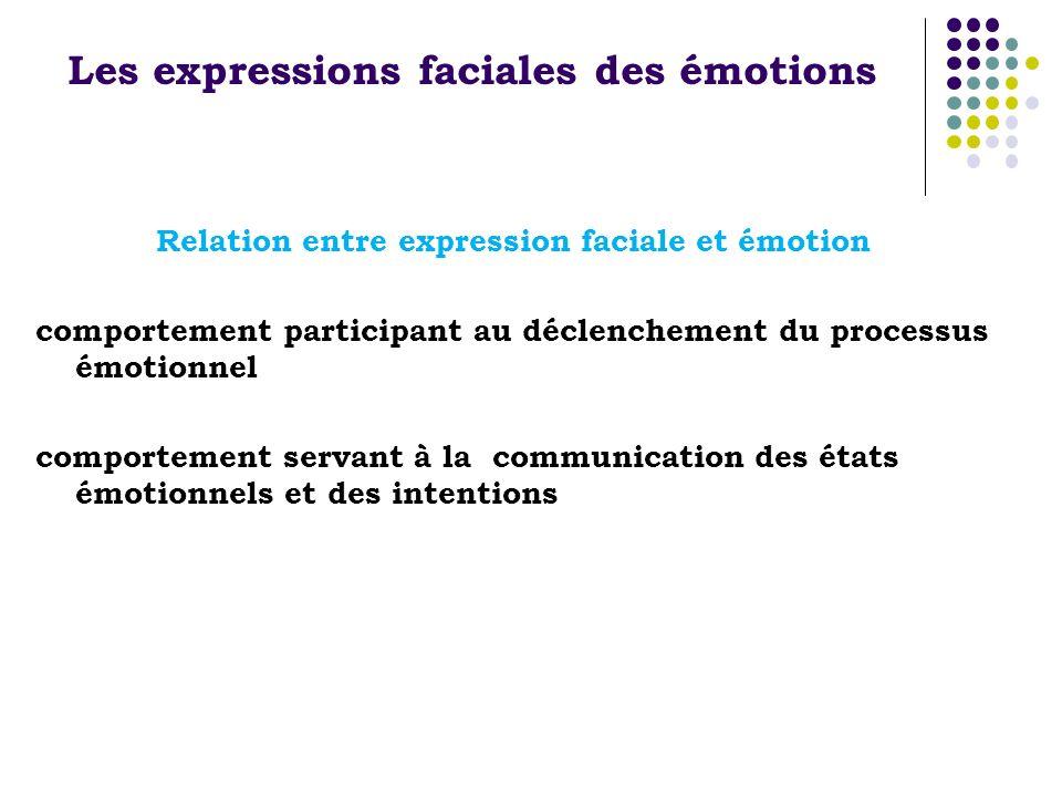 Les expressions faciales des émotions