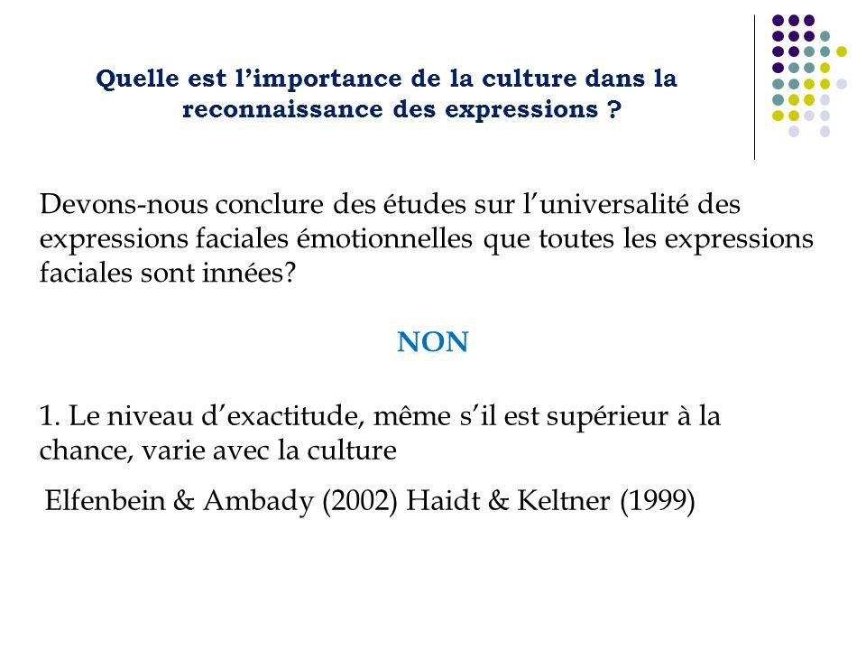 Elfenbein & Ambady (2002) Haidt & Keltner (1999)