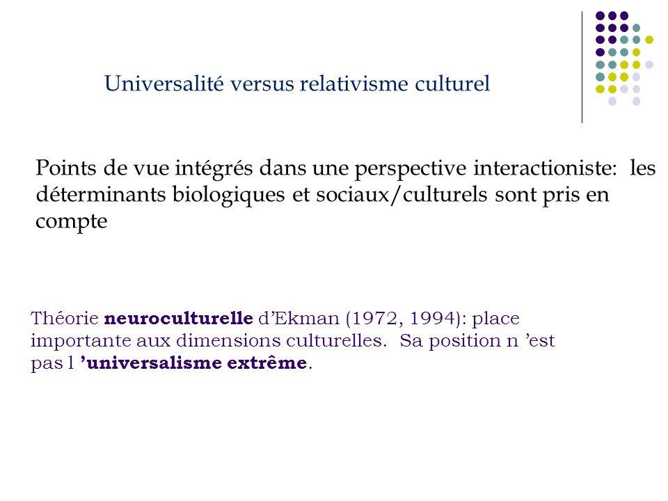 Universalité versus relativisme culturel